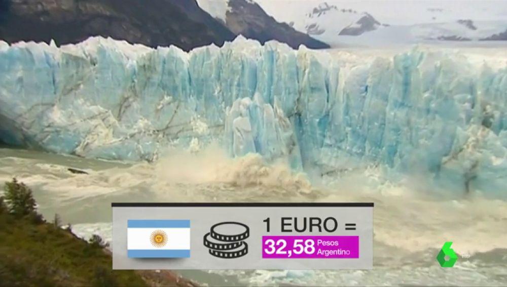 La devalucación del peso argentino