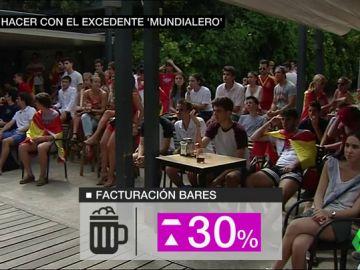 """El sector de la hostelería, preocupado por la eliminación de España: """"Con el fútbol esto se animaba, a ver lo que hacemos..."""""""