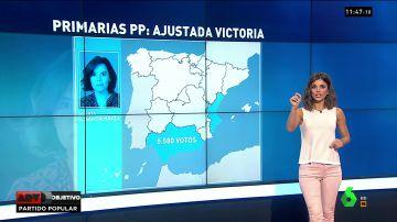 Estos son los resultados de las votación por comunidades para elegir al líder del PP