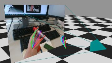 El software que reconoce manos
