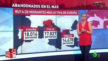 InesMigrantes