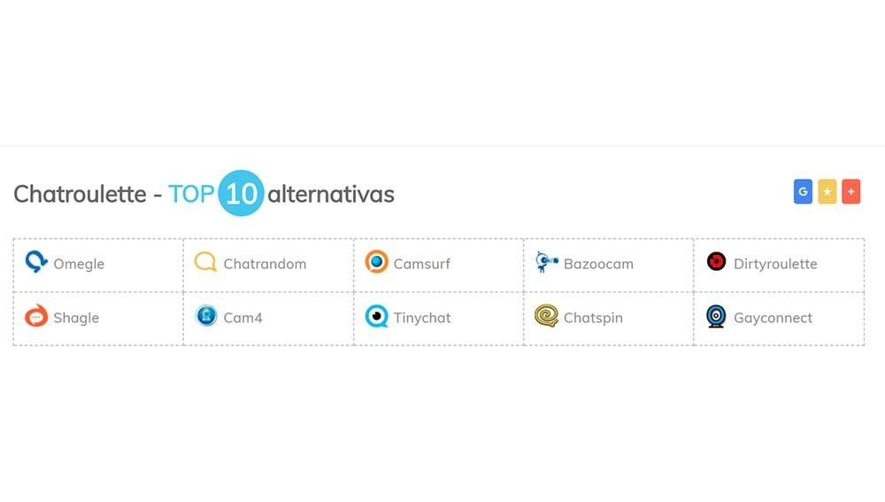Top 10 alternativas Chatroulette