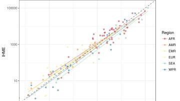 Estimaciones para la mortalidad por la tuberculosis