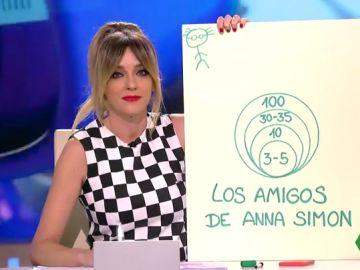 Anna Simon muestra su círculo de amigos en Zapeando