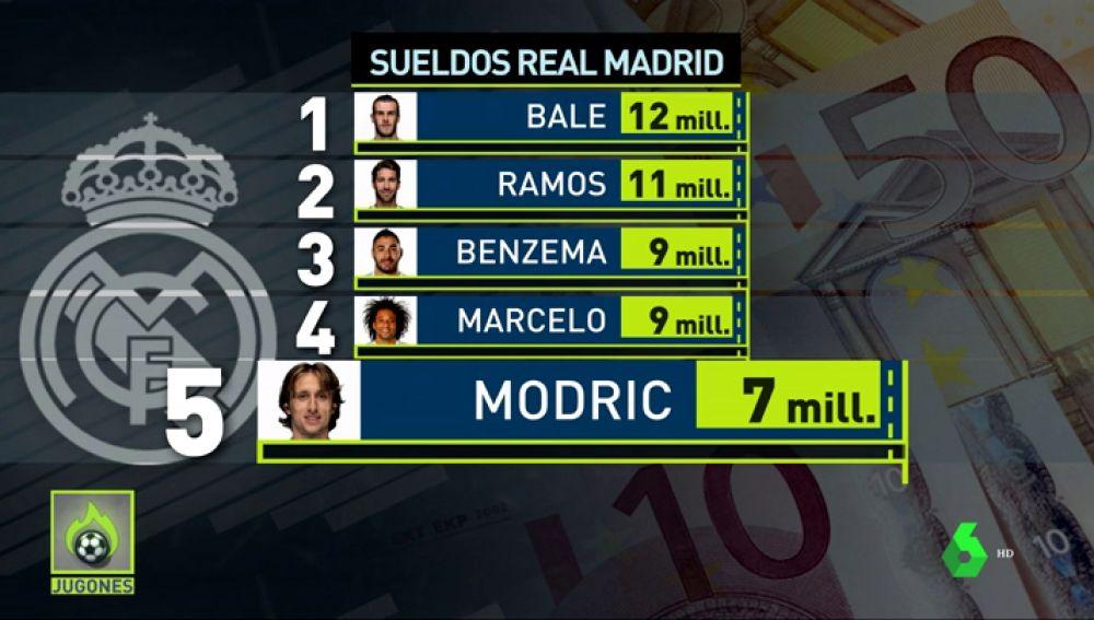 EXCLUSIVA | Luka Modric se plantea salir del Real Madrid seducido por una mejora salarial del Inter