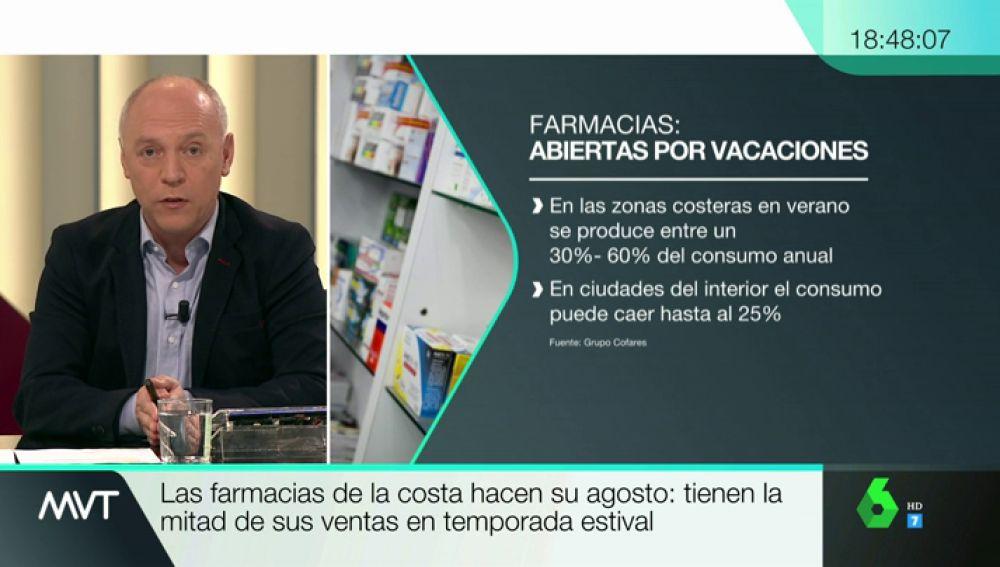 Aumento del negocio de las farmacias.