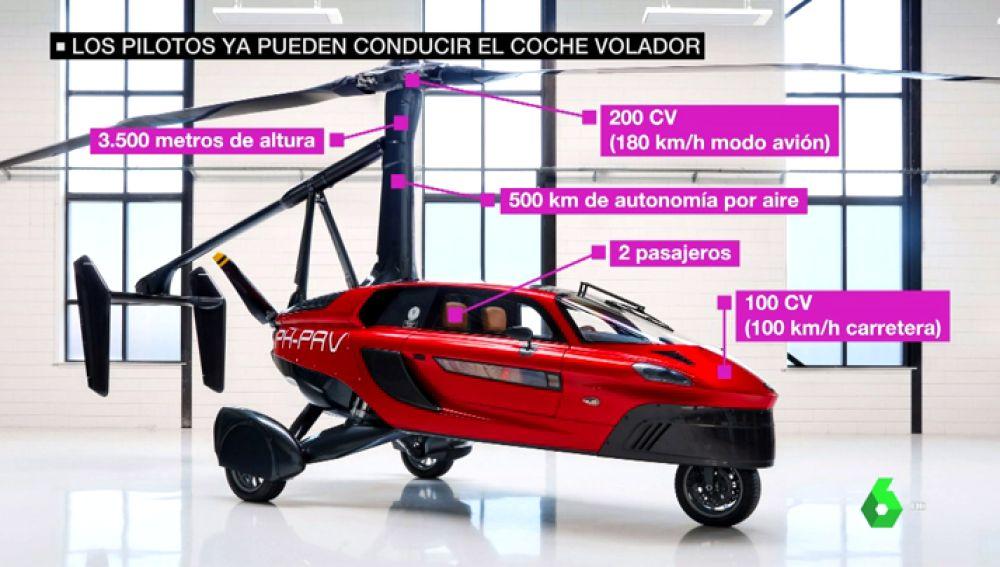Viaja a 180 km/h y vuela: el coche del futuro se vende en Marbella y en 2020 puedes empezar a conducirlo