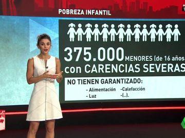 lorenaPobreza