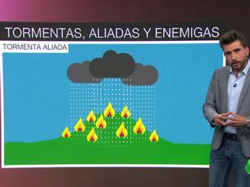 Las tormentas, aliadas o enemigas del fuego en Llutxent: podrían complicar la extinción del incendio forestal