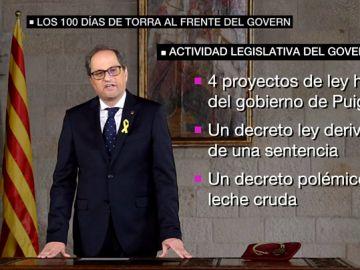 100 días de Torra frente al Govern