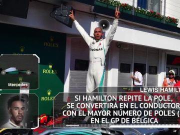 Fórmula 1: Los datos y estadísticas del GP de Bélgica 2018 en Spa