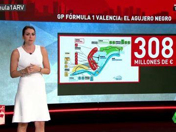 Debió ser gratis, pero nos costó 308 millones de euros públicos: la trama de la Fórmula 1 de Valencia, explicada en 2 minutos