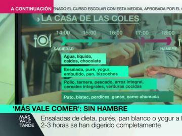 Más Vale Comer presenta la Casa de las Coles: la herramienta que mide la saciedad y el hambre que dejan algunos alimentos