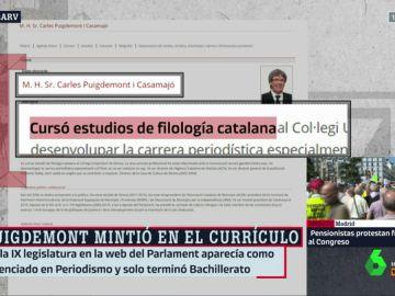 Currículo de Carles Puigdemont