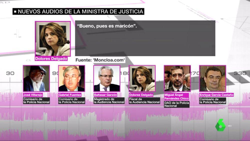 VÍDEO REEMPLAZO | Nuevos audios muestran a la ministra Delgado conversando con Villarejo y refiriéndose a Marlaska en términos homófobos