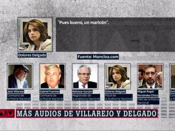 Audios de la comida de Delgado con Villarejo
