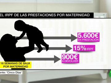 Así se puede reclamar el IRPF pagado en las prestaciones por maternidad y paternidad: casi 1.000 euros por hijo