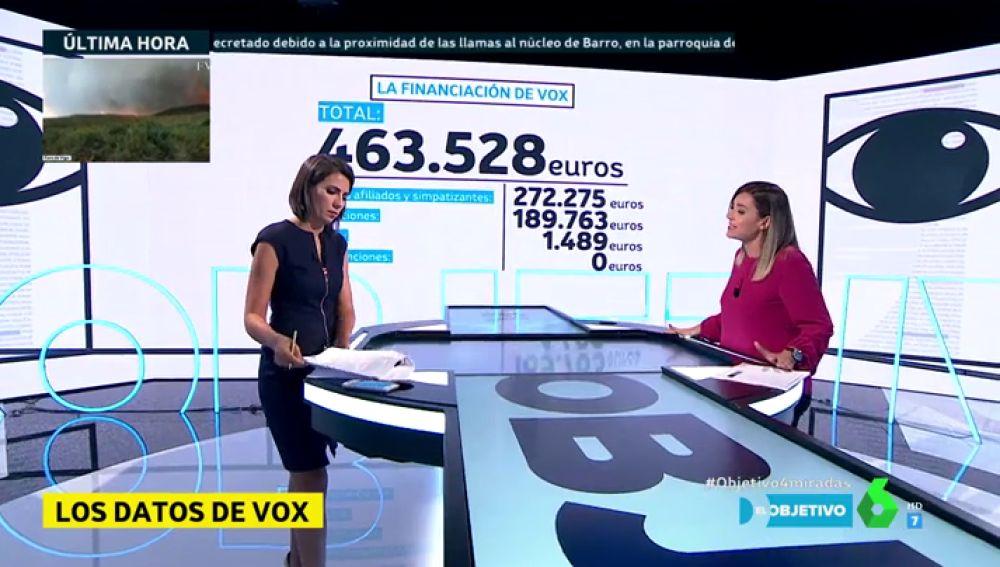 Ana Pastor e Inés Calderón analizan a VOX