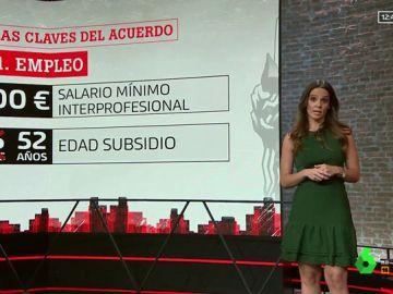 Ana Cuesta explica el acuerdo por los PGE