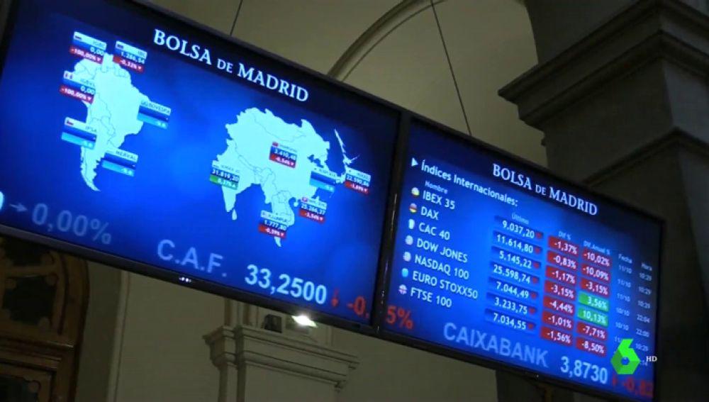 La peor sesión de la bolsa española en cuatro meses: cae un 1,7% y casi pierde el nivel de los 9.000 puntos