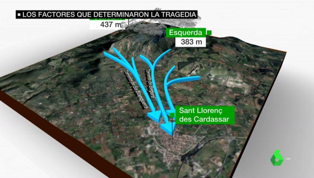 """Estos son los factores que provocaron la catástrofe en Sant Llorenç: """"Se ha generado una bomba explosiva"""""""
