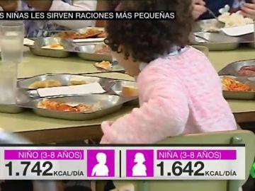 Obligadas a comer menos en el comedor escolar: la recomendación de Sanidad que llena más el plato a los niños que a las niñas