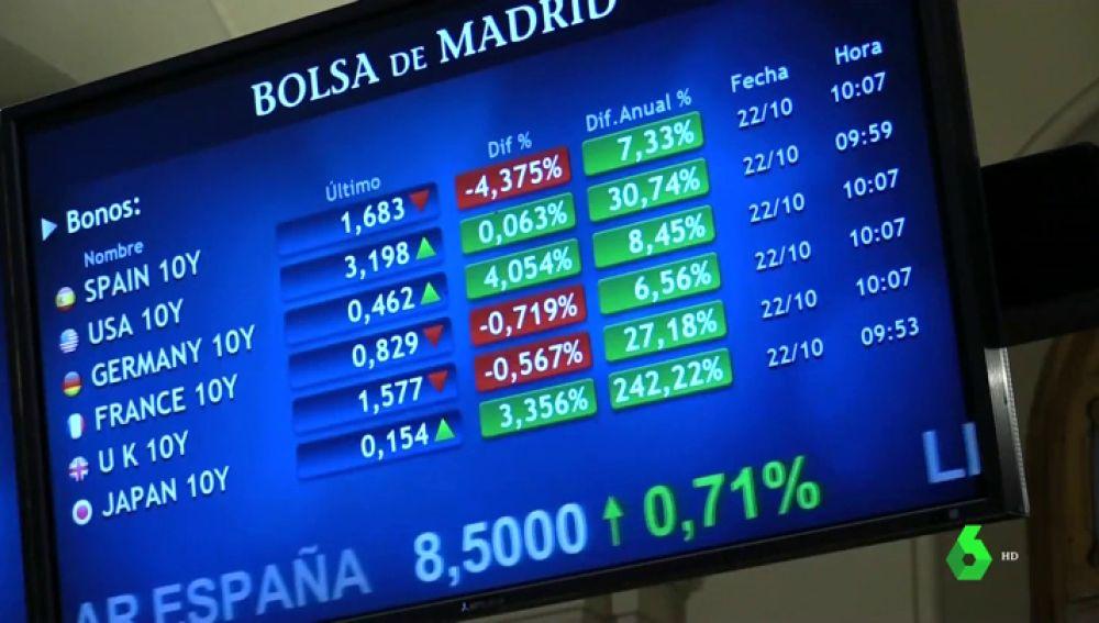 Desploman Los Se Bancos Sobre Giro El Del En Bolsa La Supremo Tras TyREy