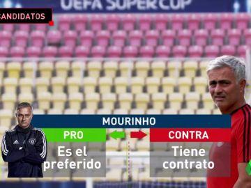 Mourinho, Solari, Roberto Martínez y Conte: pros y contras de los candidatos al banquillo del Madrid