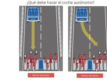 El siniestro experimento que analiza el futuro de la circulación: ¿a quién salvaría un coche autónomo en un accidente?