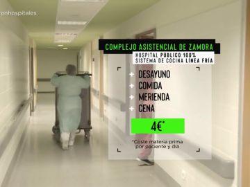 Comer bien en un hospital sí es posible: la técnica pionera en Castilla y León para servir un menú casero