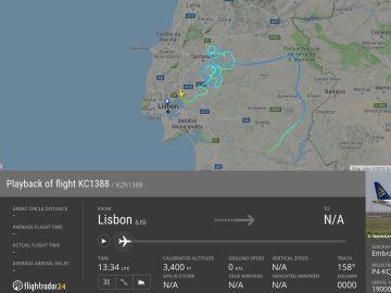 Trayectoria del avión