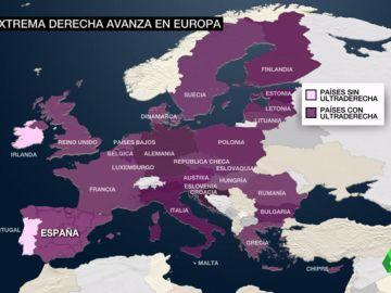 PACTOS EXTREMA DERECHA EUROPEA