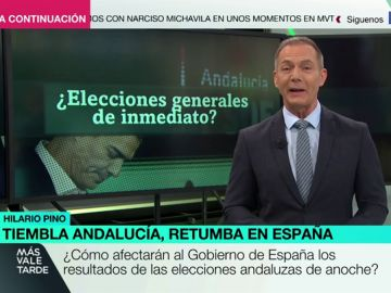 ¿Habrá elecciones generales?: analizamos todos los escenarios posibles