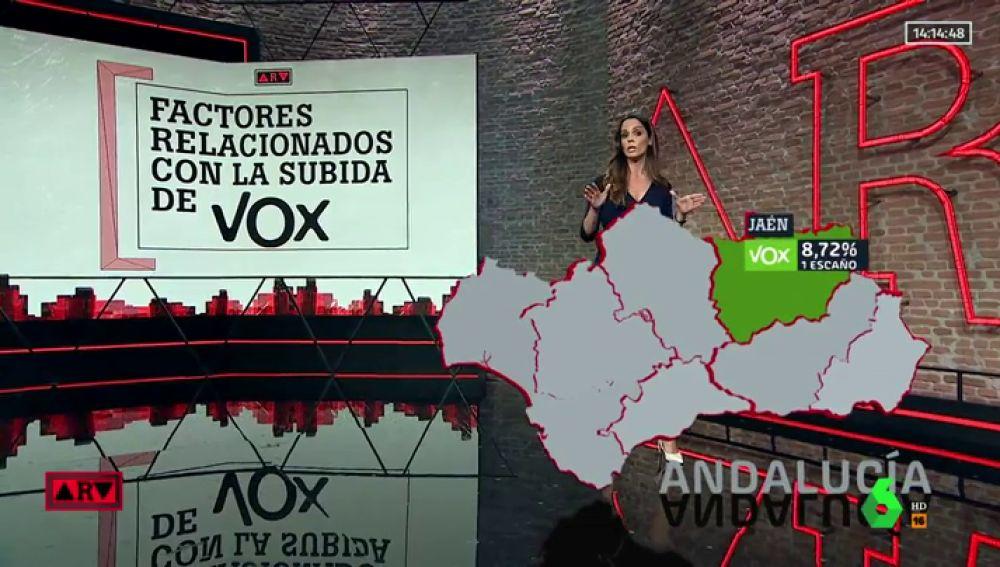 Usamos la realidad aumentada para analizar el éxito de Vox en Andalucía por provincias: ¿dónde ha tenido más fuerza?