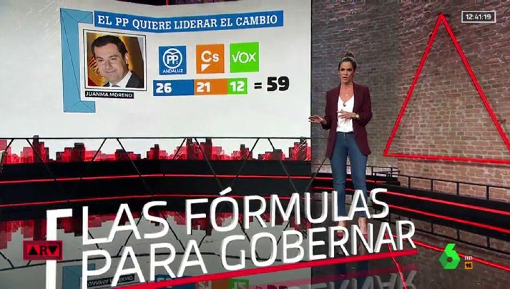 La incógnita de San Telmo: te contamos todas las fórmulas y pactos que se plantean ahora mismo para gobernar Andalucía