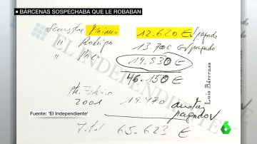 Nuevos papeles de la caja B del PP: 65.000 euros en trajes para Rajoy, Rato, Trillo y Cascos