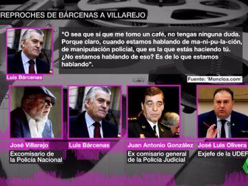 """Los audios del tenso encuentro de Bárcenas con Villarejo y sus jefes: """"Si yo me pongo a filtrar..."""""""