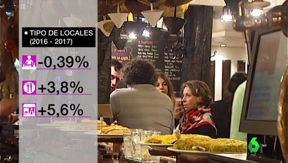 Los bares de España, en crisis: cada vez hay menos y casi no se parecen a los de toda la vida