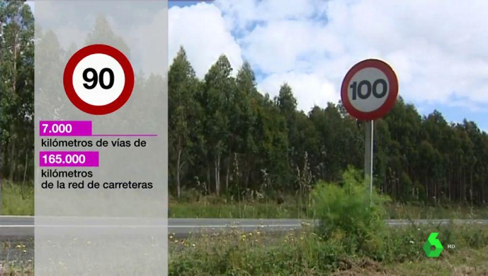 Reducción de la velocidad en las carreteras secundarias