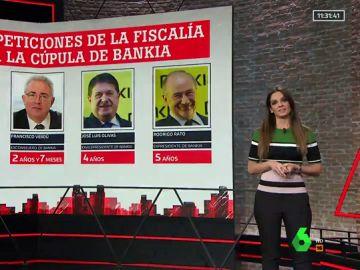 Ana Cuesta te explica todos los datos del caso Bankia
