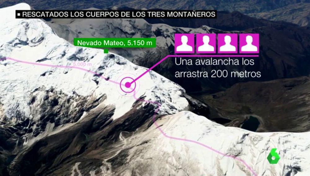 Así fue el peligroso rescate de los cuerpos de los tres españoles fallecidos en una avalancha en Perú