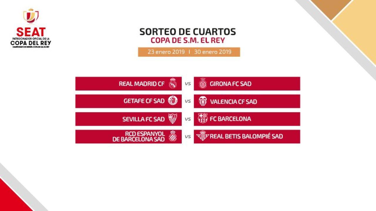 Real Madrid vs Girona, Sevilla vs Barcelona, Getafe vs Valencia y ...