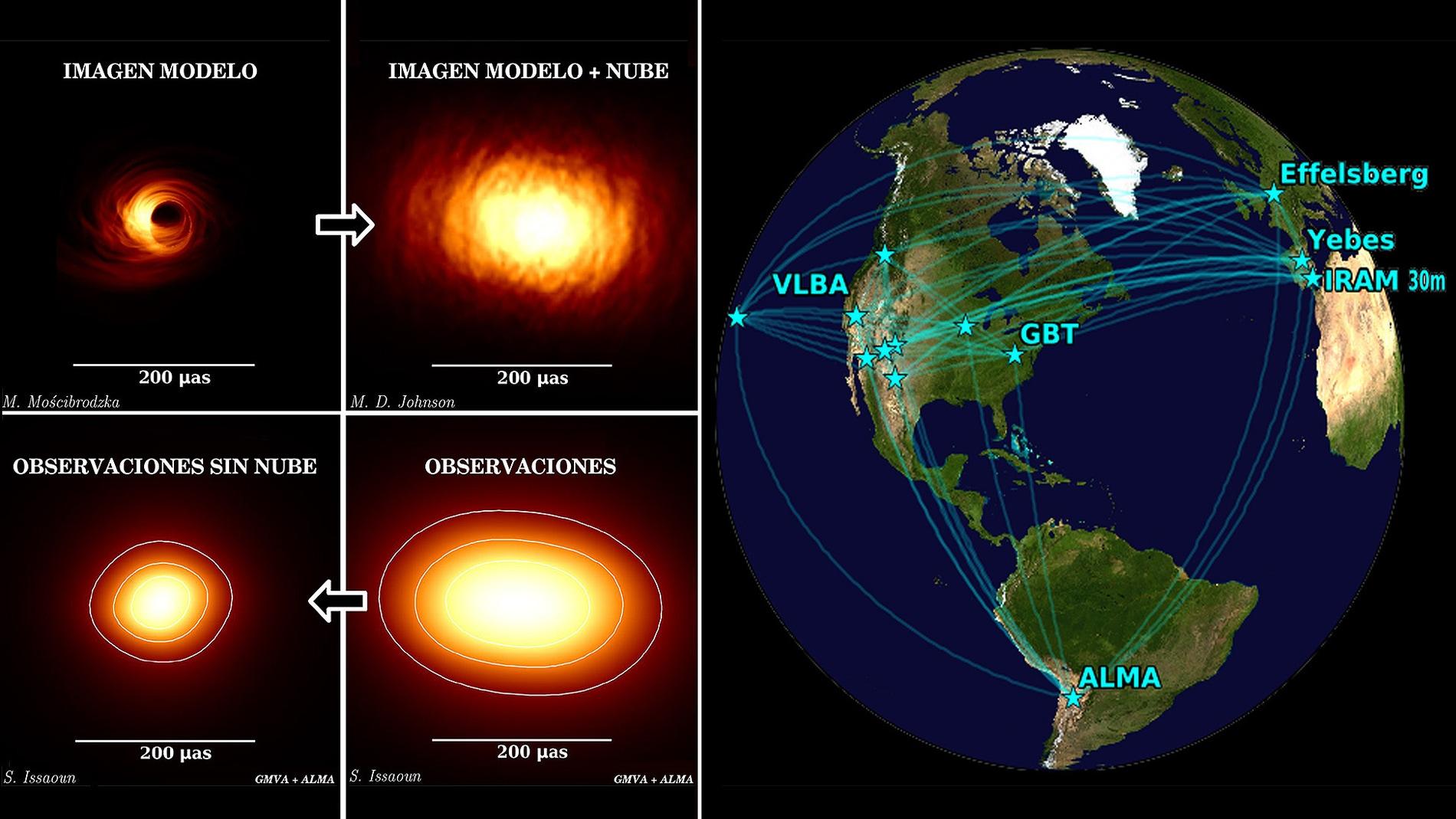 Como levantar el velo que cubre el agujero negro de nuestra galaxia
