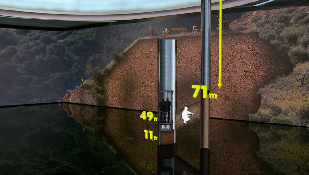 El pozo vertical para llegar a Julen en realidad aumentada