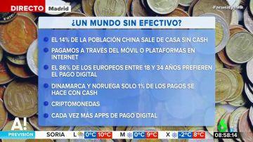 Crecen las 'app' de pago digital y un 86% de los jóvenes europeos prefieren pagar a través de Internet: ¿vamos hacia un mundo sin efectivo?