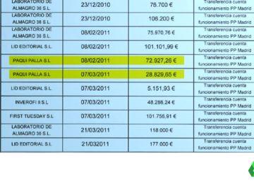 'Paquí Pallá SL', la empresa tapadera que el PP de Aguirre utilizó para falsificar facturas de su financiación irregular