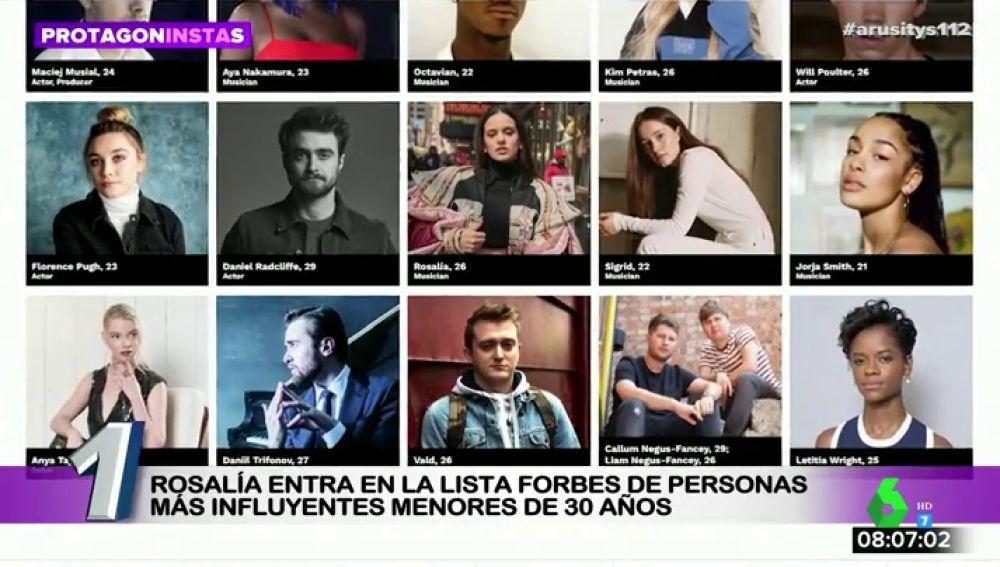 Rosalía entra en la lista Forbes