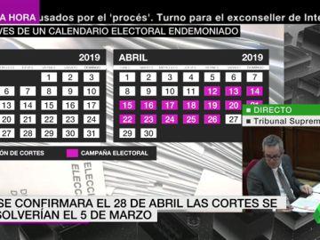 España podría estar meses paralizada: las claves del calendario y las cuentas de cara a las elecciones generales