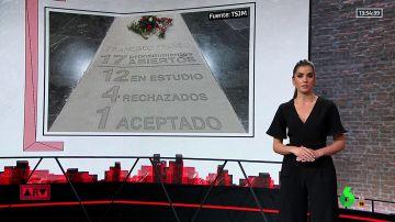 Procedimientos para paralizar la exhumación de Franco