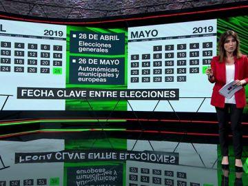 Por qué es tan importante el 21 de mayo en el calendario electoral y el futuro político de España